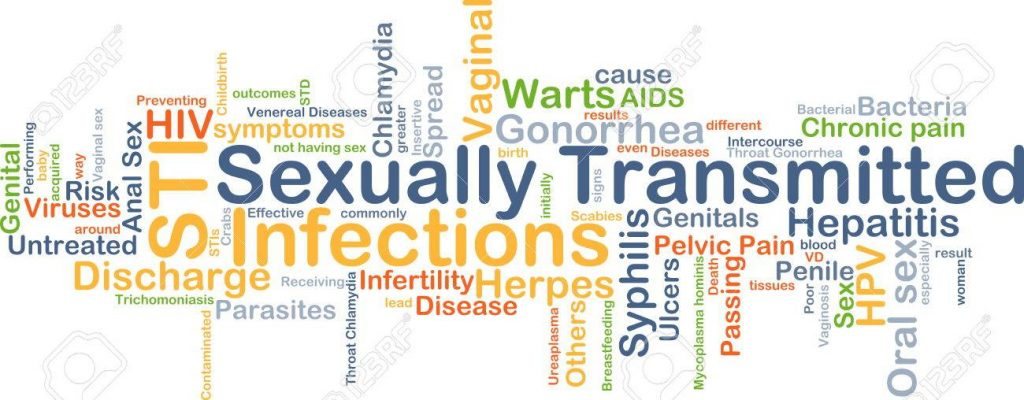 Sti sexually transmitted infections