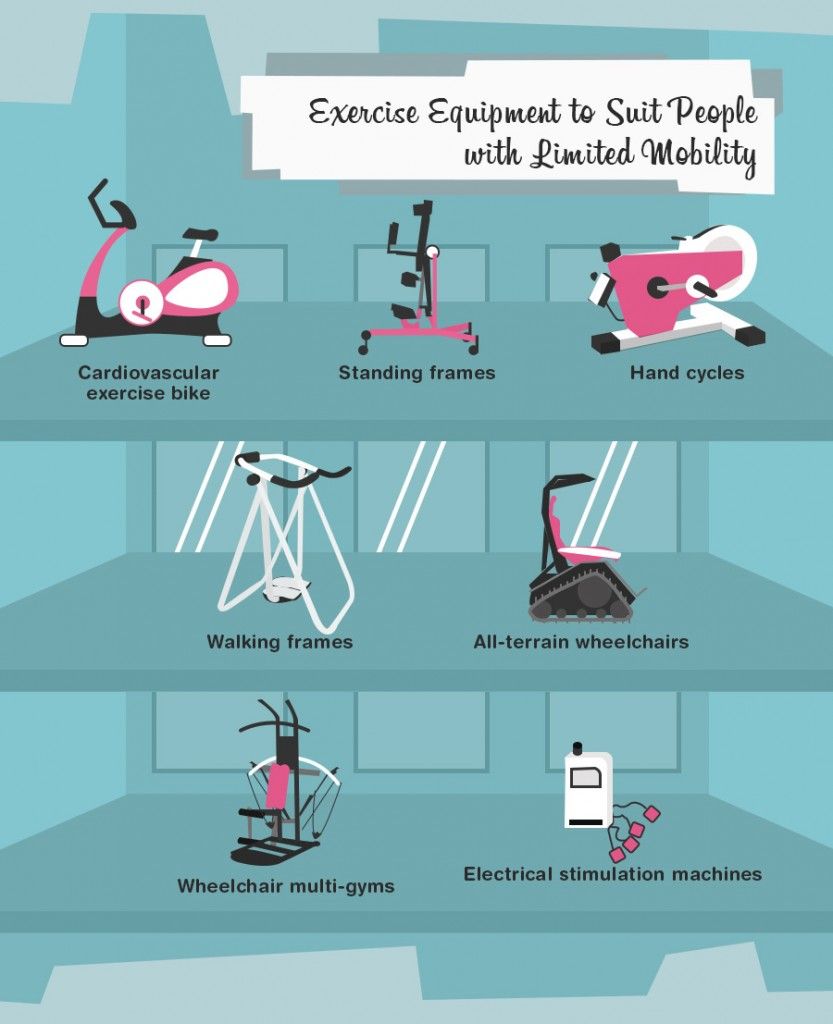 Exercise-Guide-4
